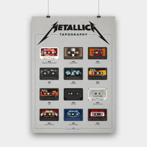 Metallica Tapographie Poster – 50 x 70 cm